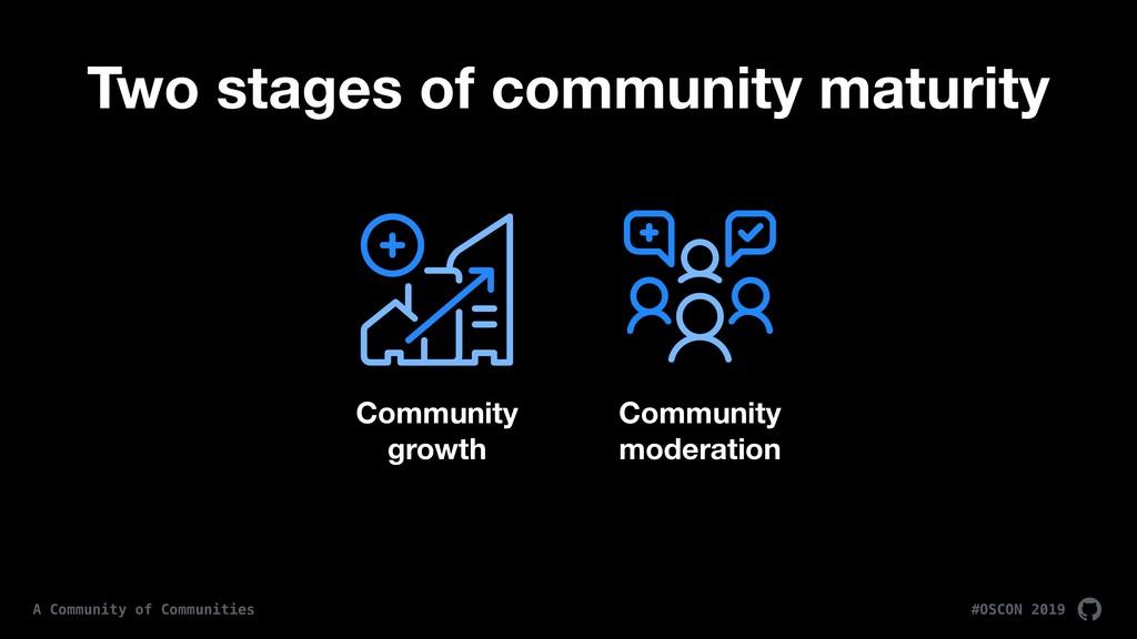 #OSCON 2019 A Community of Communities Communit...