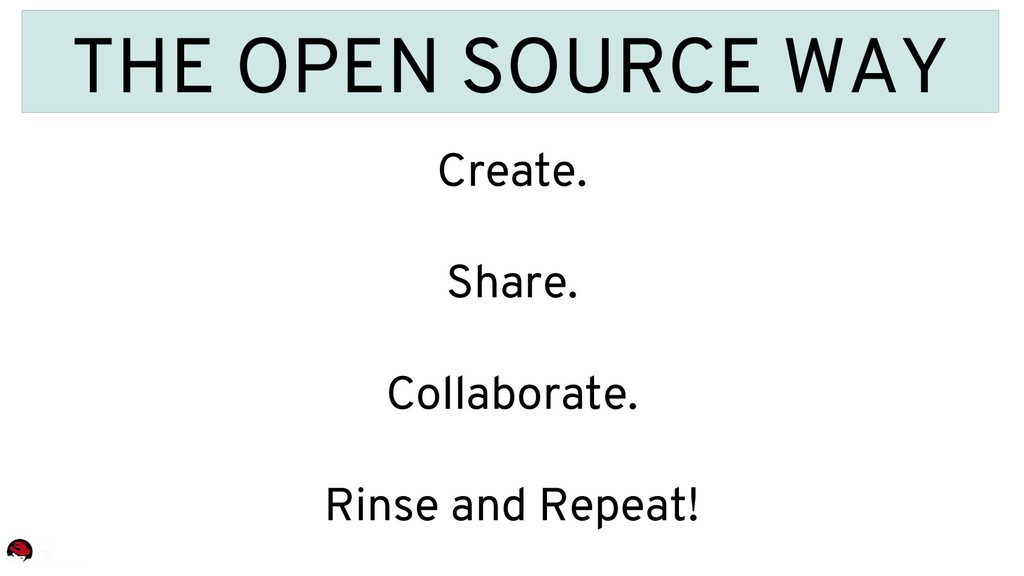 29 Create. Share. Collaborate. Rinse and Repeat...