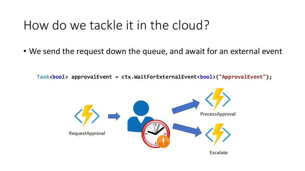 How do we tackle it in the cloud? Task<bool> ap...