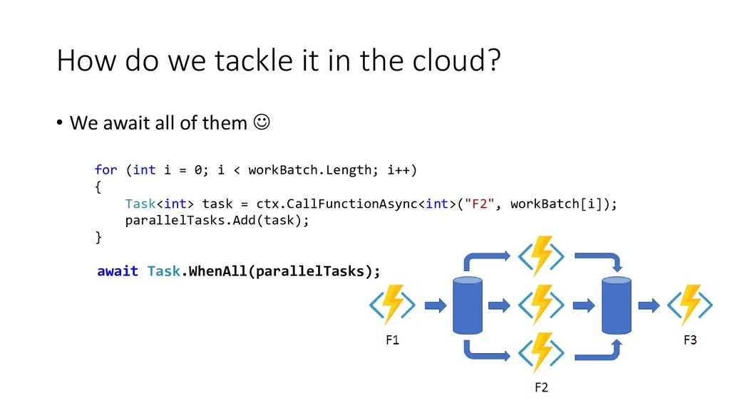 How do we tackle it in the cloud? • We await al...