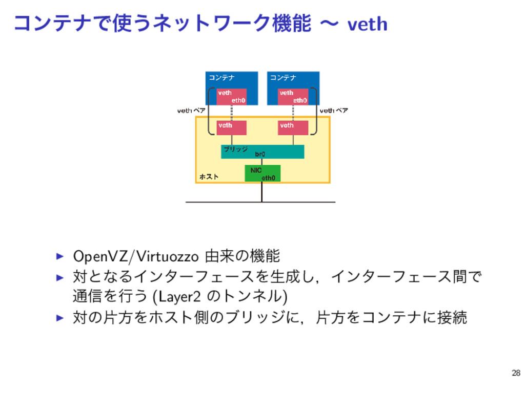 ίϯςφͰ͏ωοτϫʔΫػ ʙ veth ▶ OpenVZ/Virtuozzo ༝དྷͷػ...