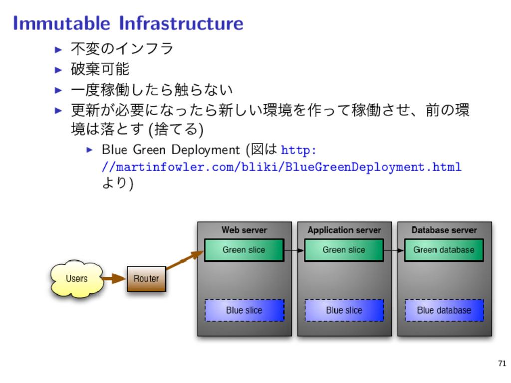 Immutable Infrastructure ▶ ෆมͷΠϯϑϥ ▶ ഁغՄ ▶ ҰՔ...