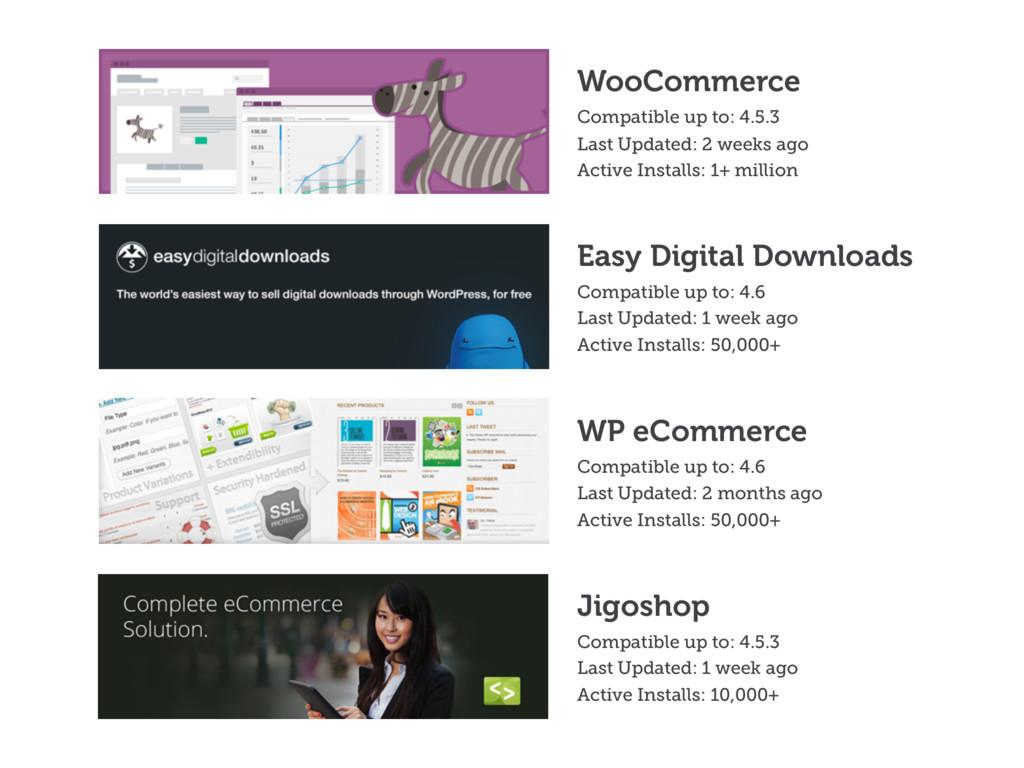 Easy Digital Downloads Compatible up to: 4.6 La...
