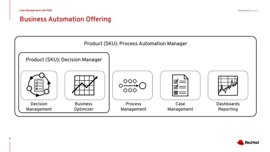CONFIDENTIAL Designator Business Automation Off...