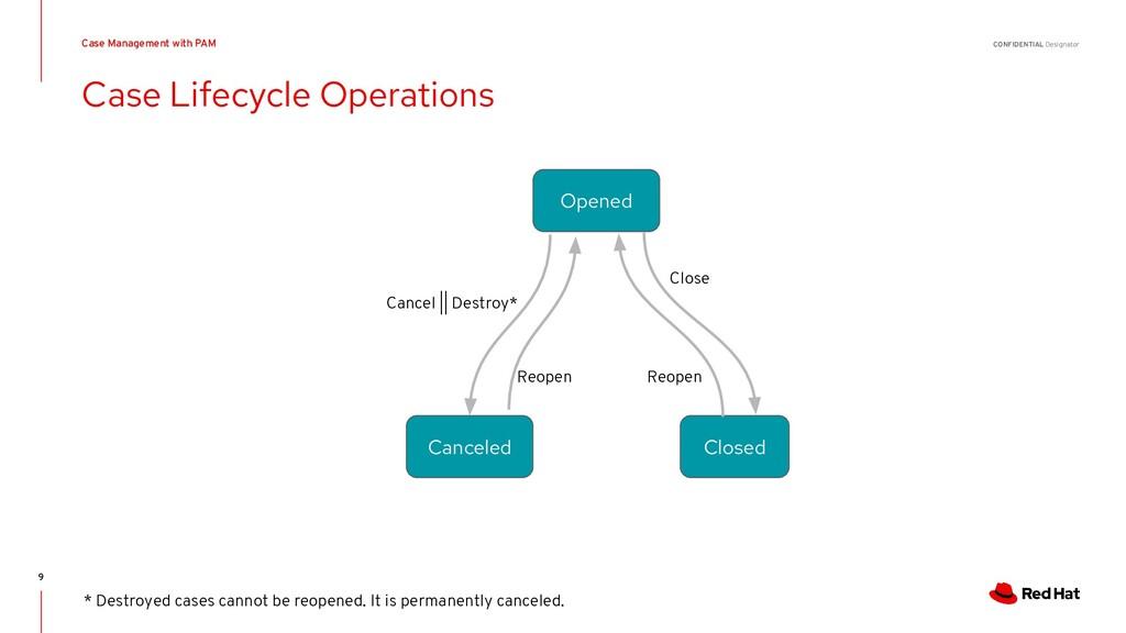CONFIDENTIAL Designator Case Lifecycle Operatio...
