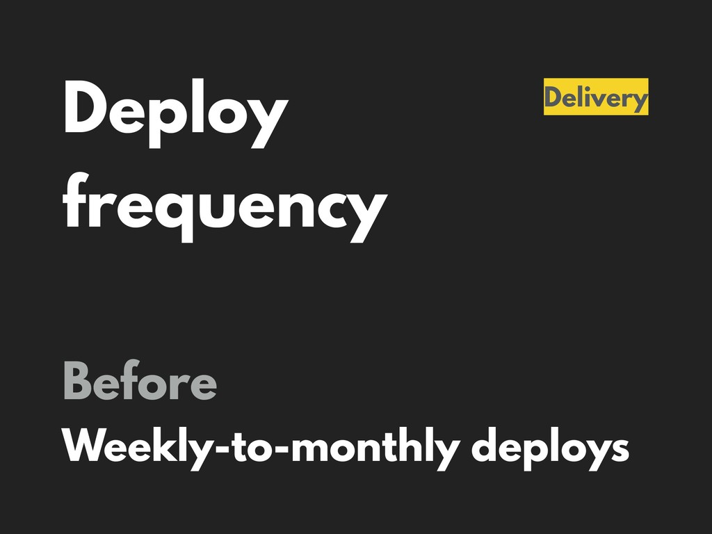 Deploy frequency Delivery Before Weekly-to-mont...