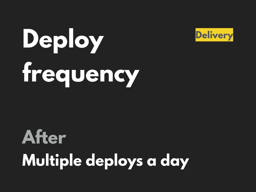 Deploy frequency Delivery After Multiple deploy...