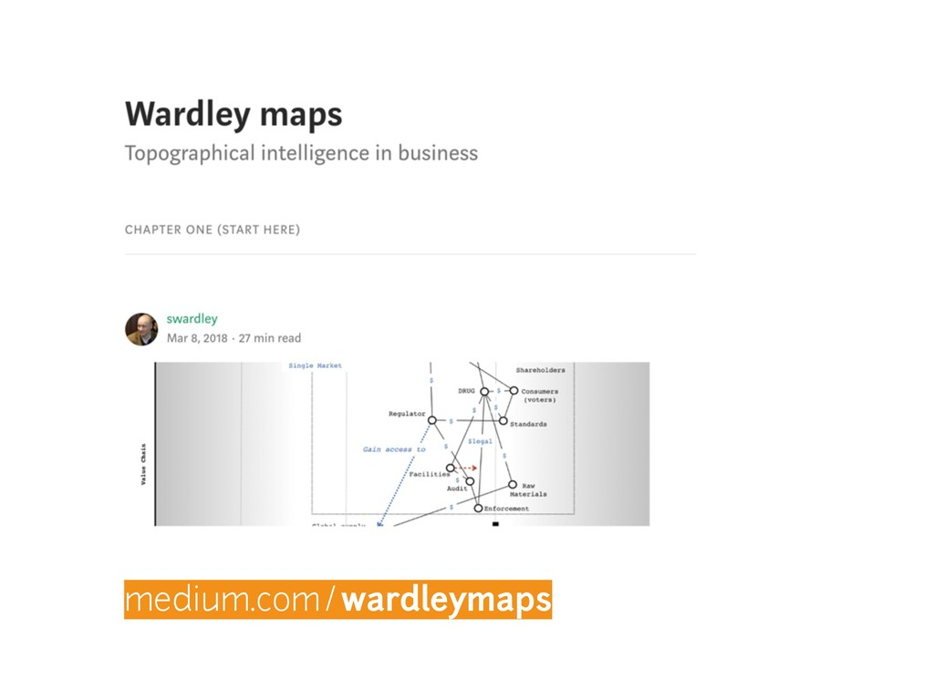 medium.com/wardleymaps