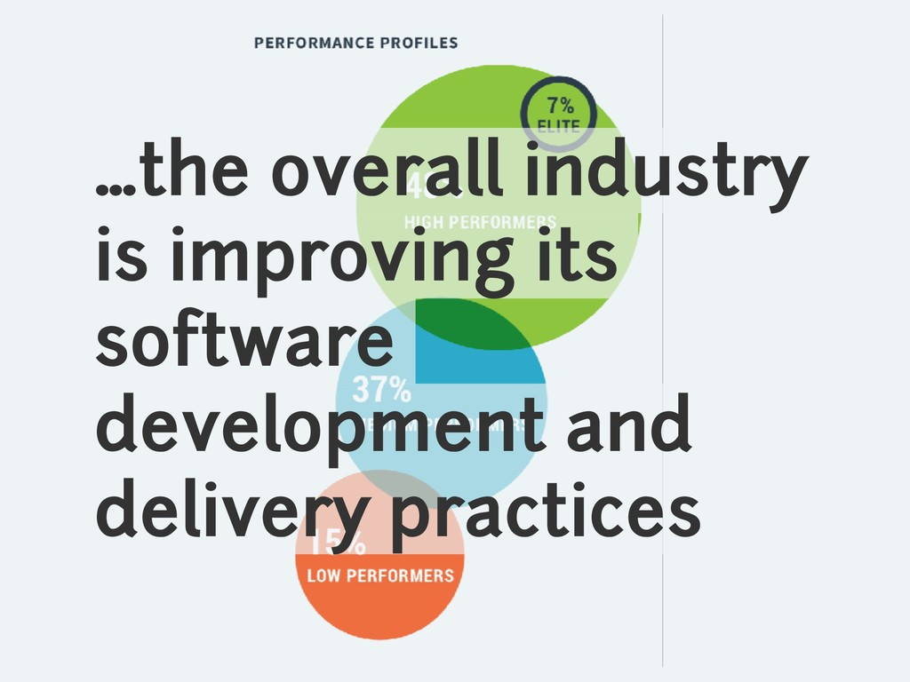 …the overall industry is improving its software...