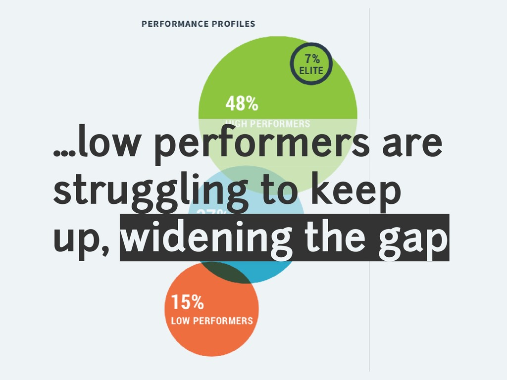…low performers are struggling to keep up, wide...