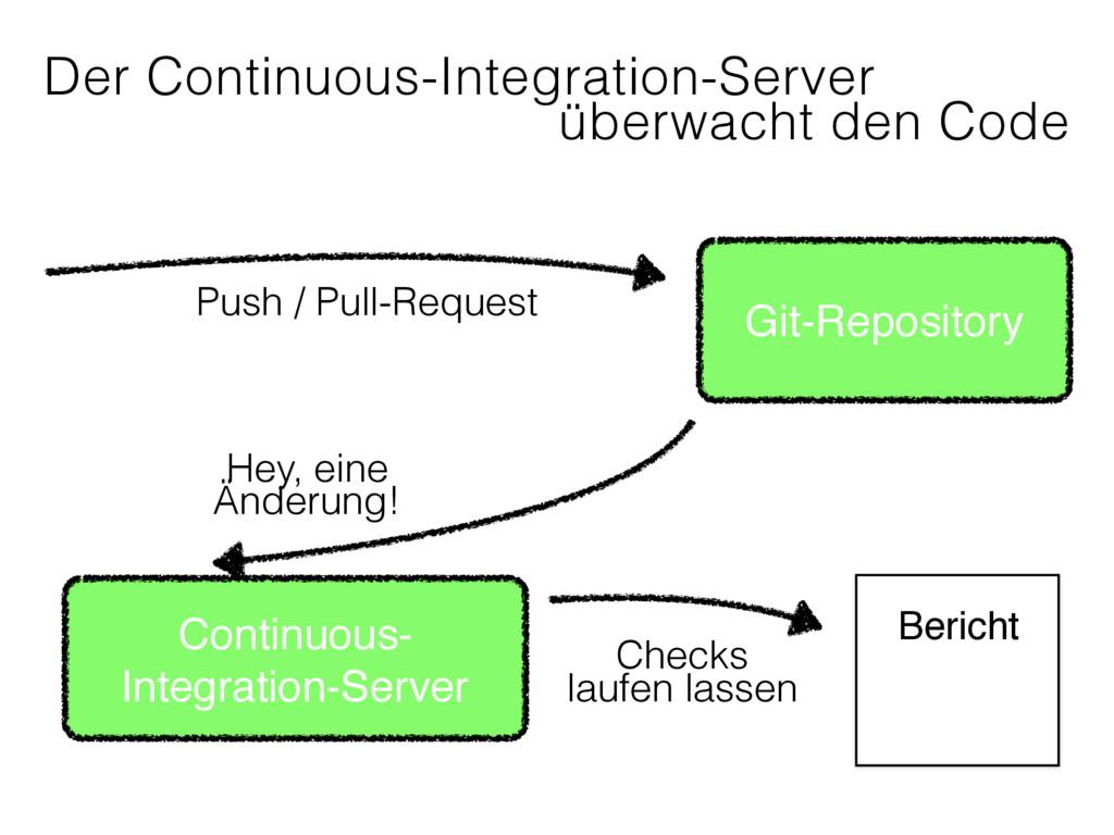 Der Continuous-Integration-Server überwacht den...