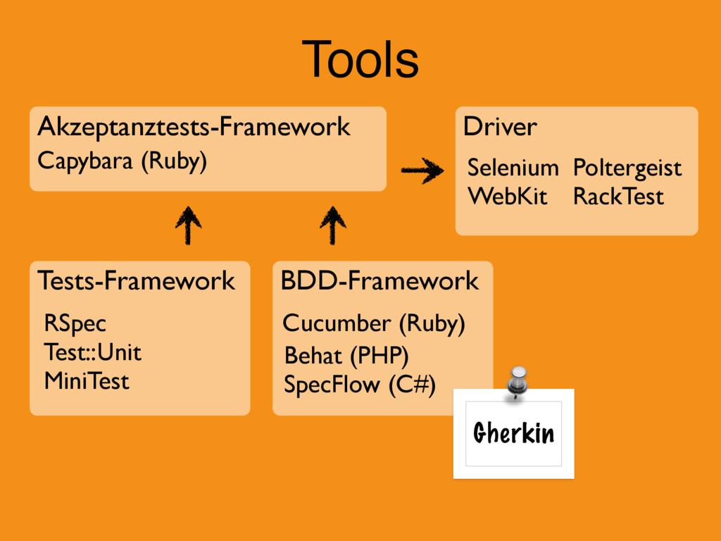 Tools Akzeptanztests-Framework Capybara (Ruby) ...