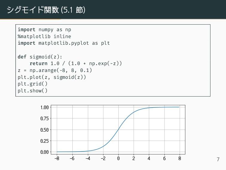 シグモイド関数 (5.1 節) import numpy as np %matplotlib ...