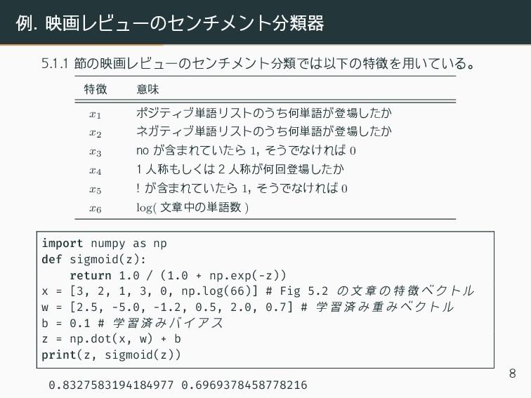 例. 映画レビューのセンチメント分類器 5.1.1 節の映画レビューのセンチメント分類では以下...