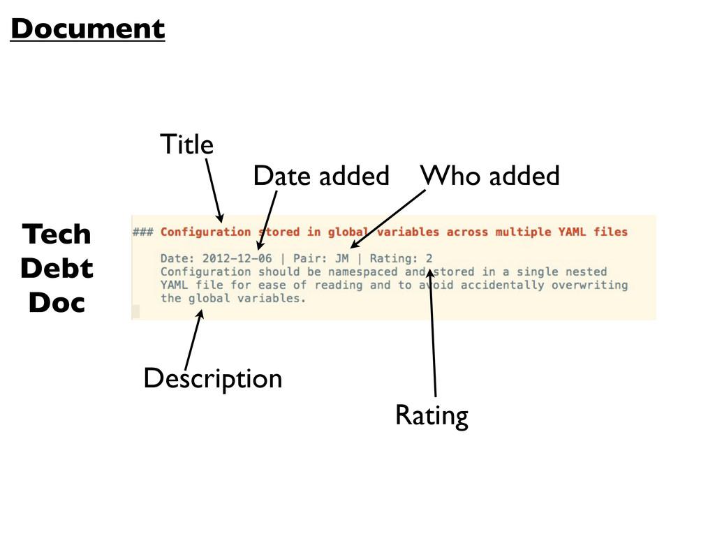 Tech Debt Doc Document Title Date added Descrip...