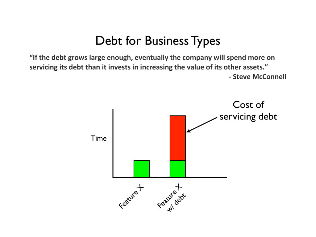 """If	