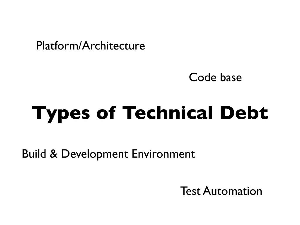 Types of Technical Debt Code base Platform/Arch...