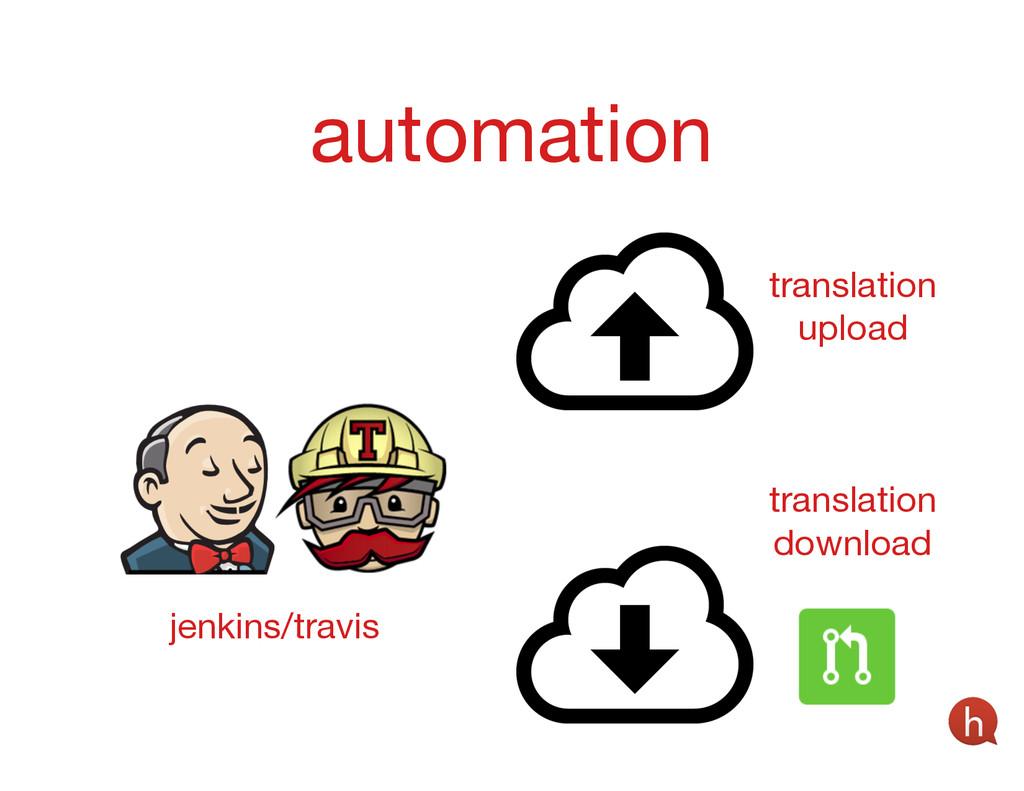 automation jenkins/travis translation upload tr...