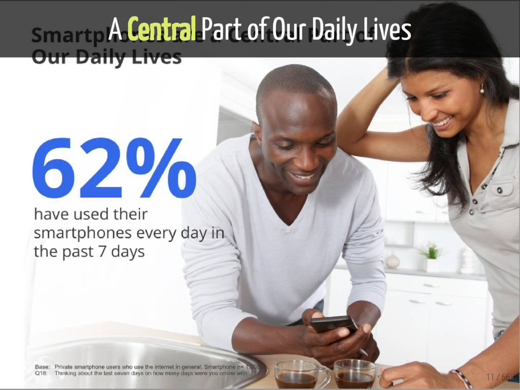 A Central Part of Our Daily Lives 11 / 66