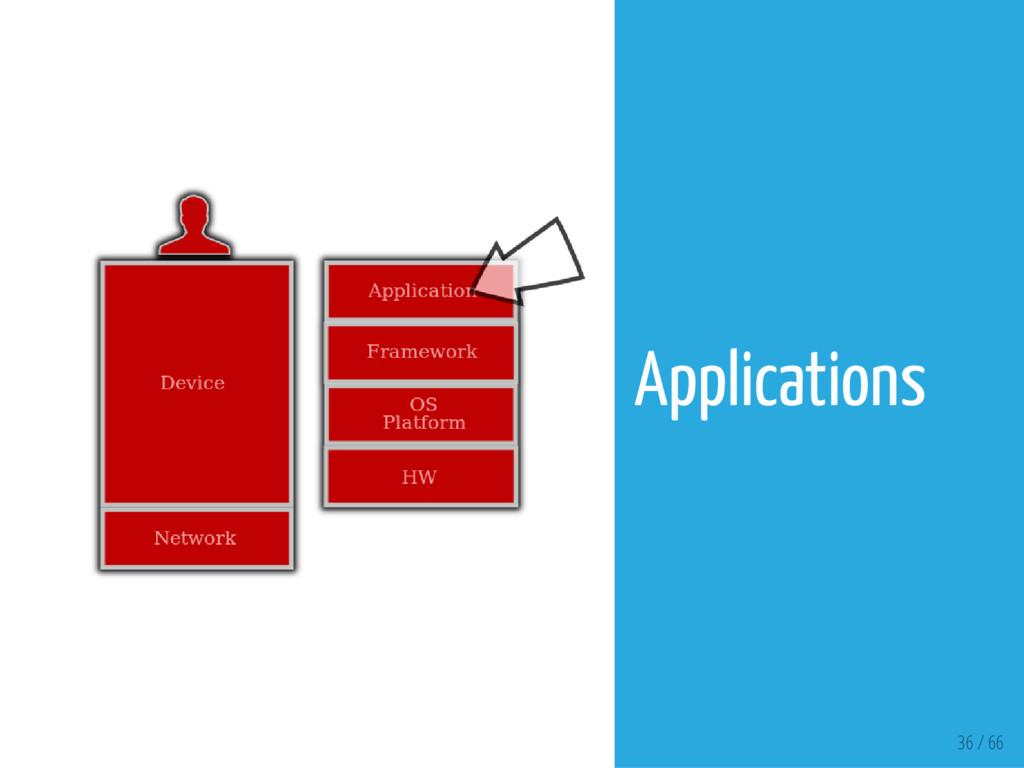 36 / 66 Applications
