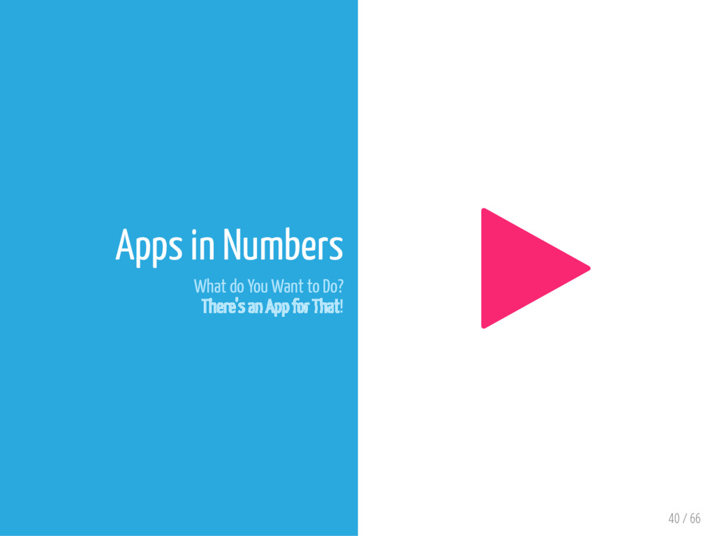40 / 66 Apps in Numbers What do You Want to Do?...