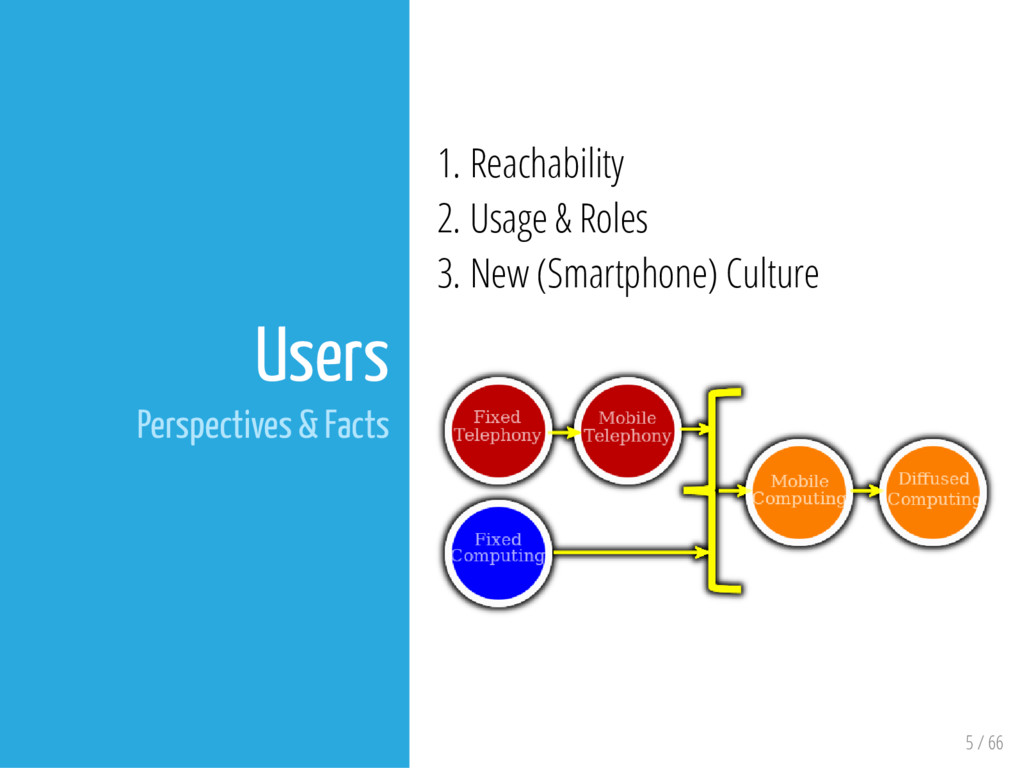 5 / 66 Users Perspectives & Facts 1. Reachabili...