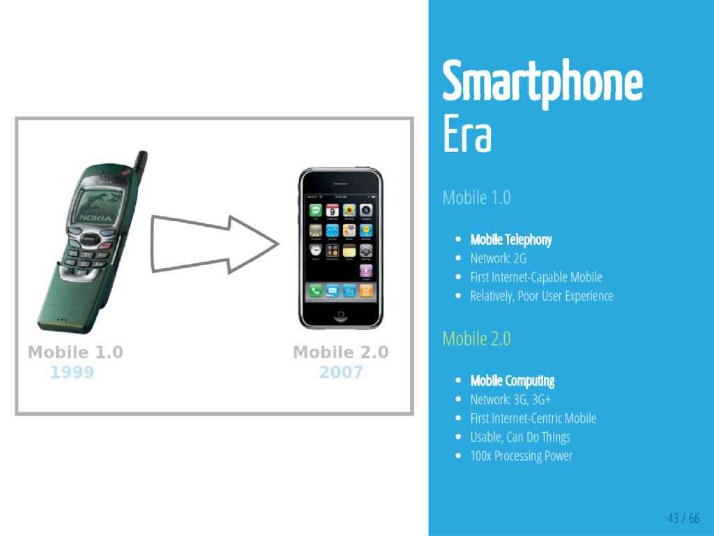 43 / 66 Smartphone Era Mobile 1.0 Mobile Teleph...