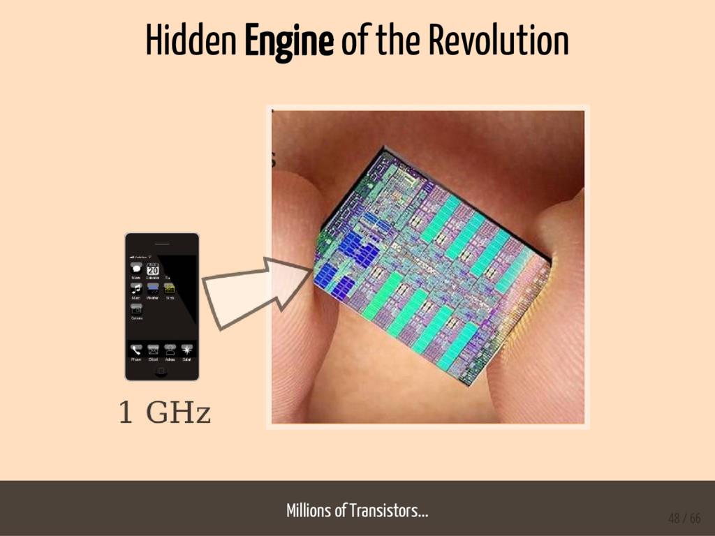 Hidden Engine of the Revolution Millions of Tra...