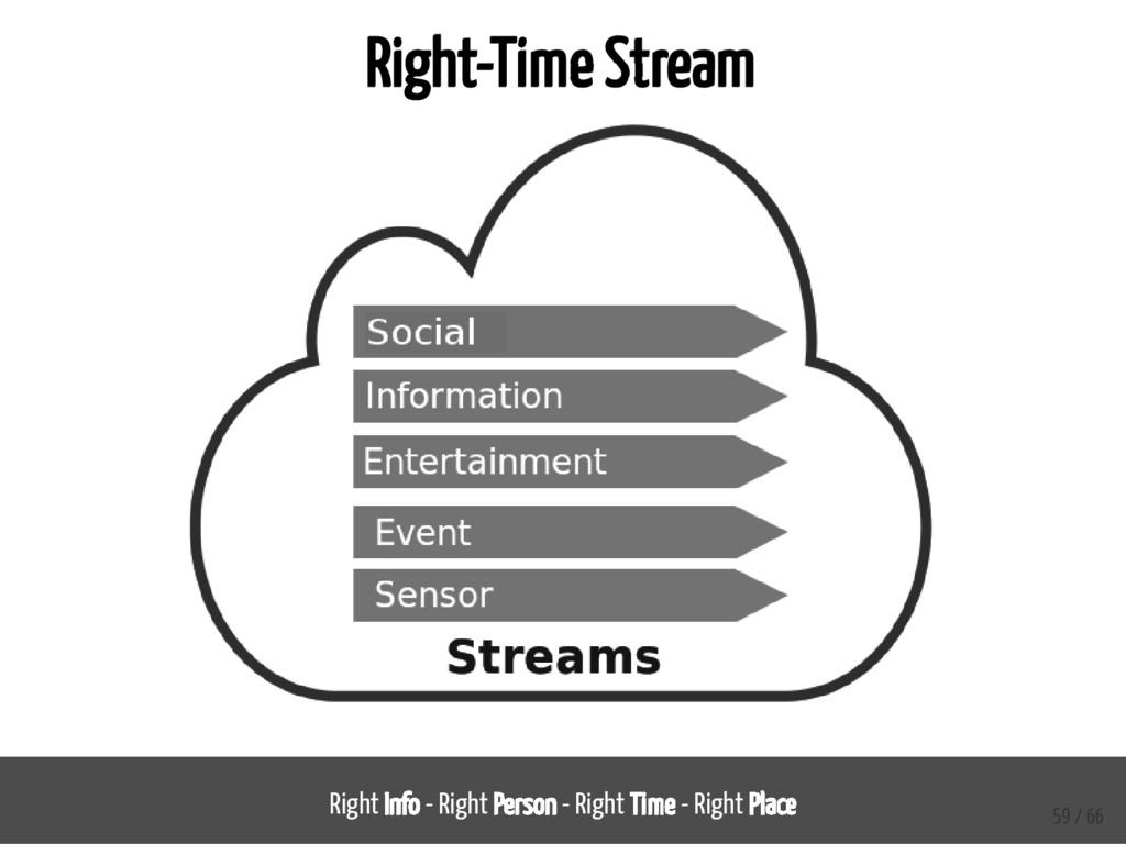 Right-Time Stream Right Info - Right Person - R...