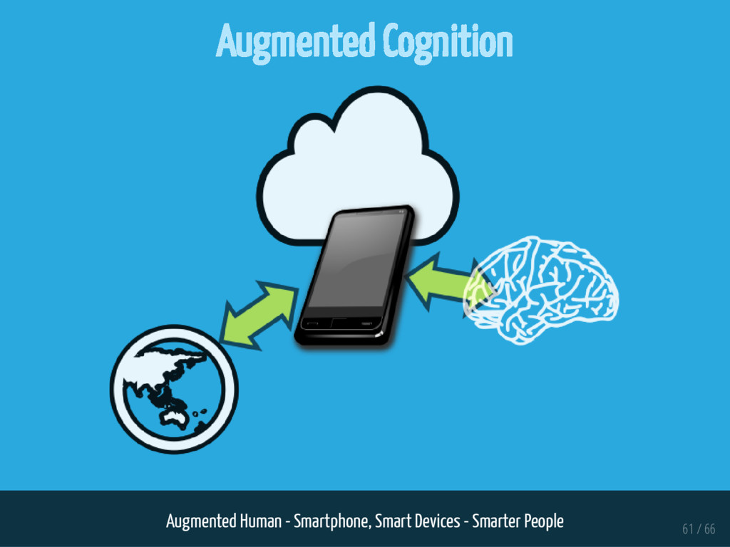 Augmented Cognition Augmented Human - Smartphon...