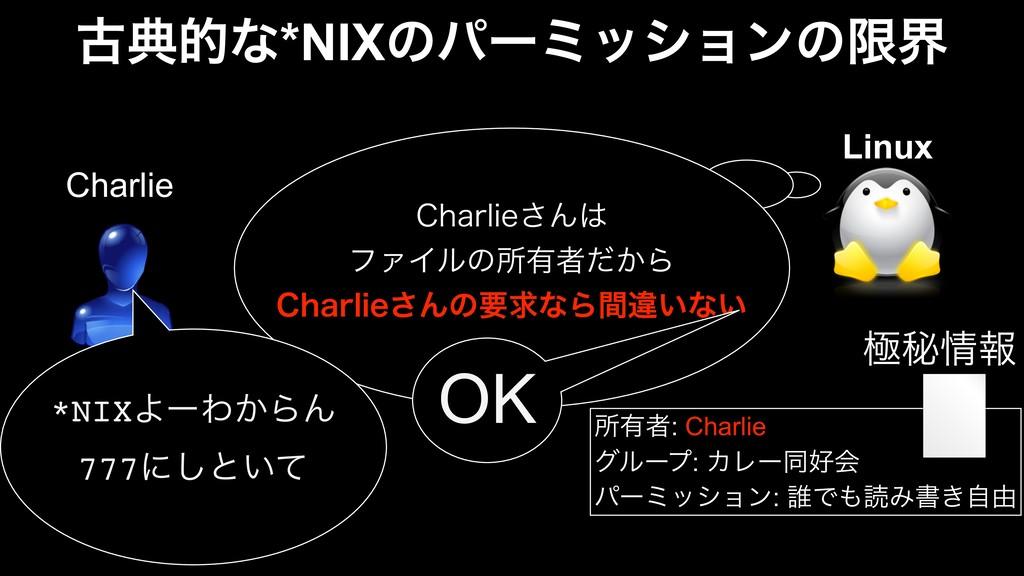 ॴ༗ऀ: Charlie άϧʔϓ: ΧϨʔಉձ ύʔϛογϣϯ: ୭ͰಡΈॻ͖ࣗ༝ ۃൿ...
