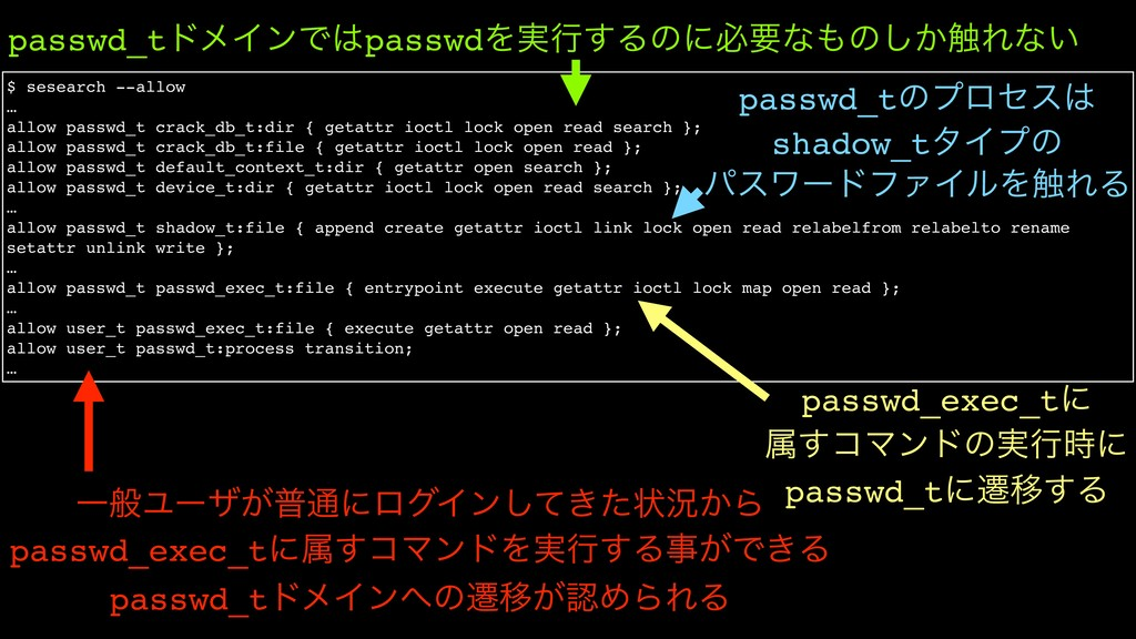 $ sesearch --allow … allow passwd_t crack_db_t:...