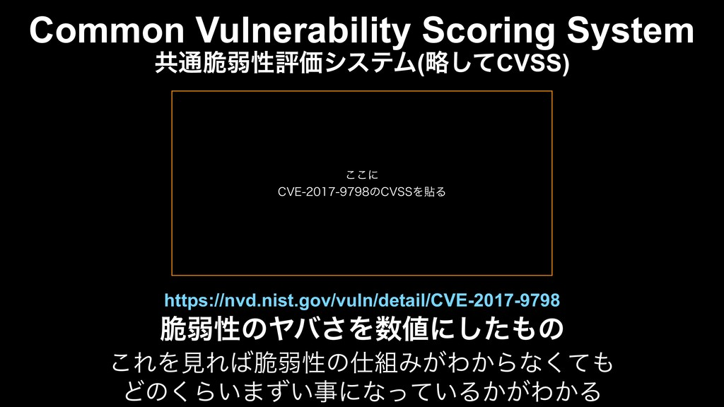 Common Vulnerability Scoring System https://nvd...