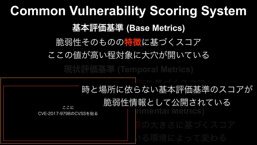 Common Vulnerability Scoring System جຊධՁج४(Bas...
