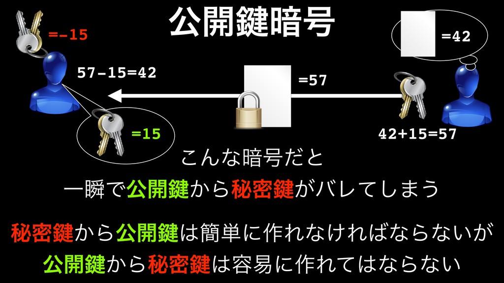 ެ։伴҉߸ =15 =-15 =42 =57 42+15=57 57-15=42 ͜Μͳ҉߸ͩ...