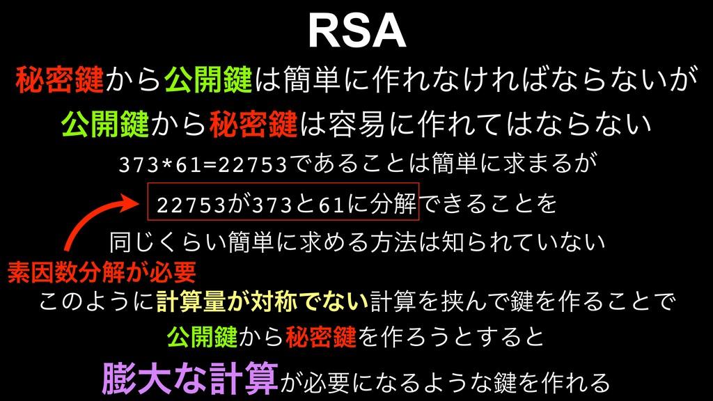 RSA ൿີ伴͔Βެ։伴؆୯ʹ࡞Εͳ͚ΕͳΒͳ͍͕ ެ։伴͔Βൿີ伴༰қʹ࡞ΕͯͳΒ...