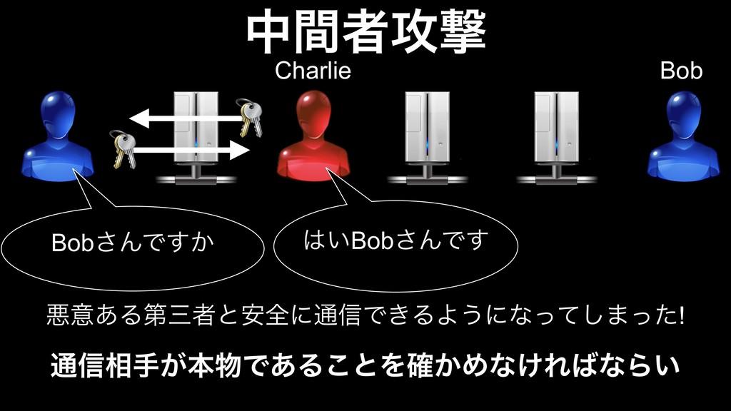 Bob Charlie தؒऀ߈ܸ ѱҙ͋Δୈऀͱ҆શʹ௨৴Ͱ͖ΔΑ͏ʹͳͬͯ͠·ͬͨ! B...
