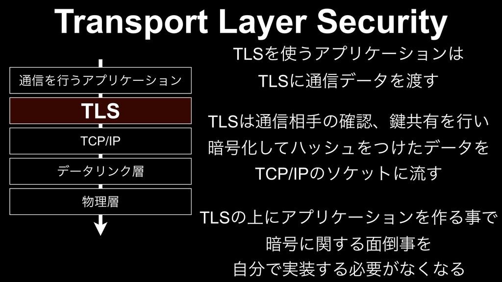 Transport Layer Security ཧ σʔλϦϯΫ TCP/IP ௨৴Λ...