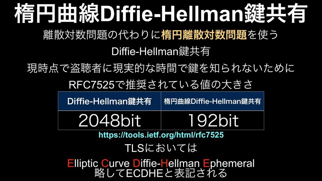 ପԁۂઢDiffie-Hellman伴ڞ༗ ରͷΘΓʹପԁରΛ͏ Di...