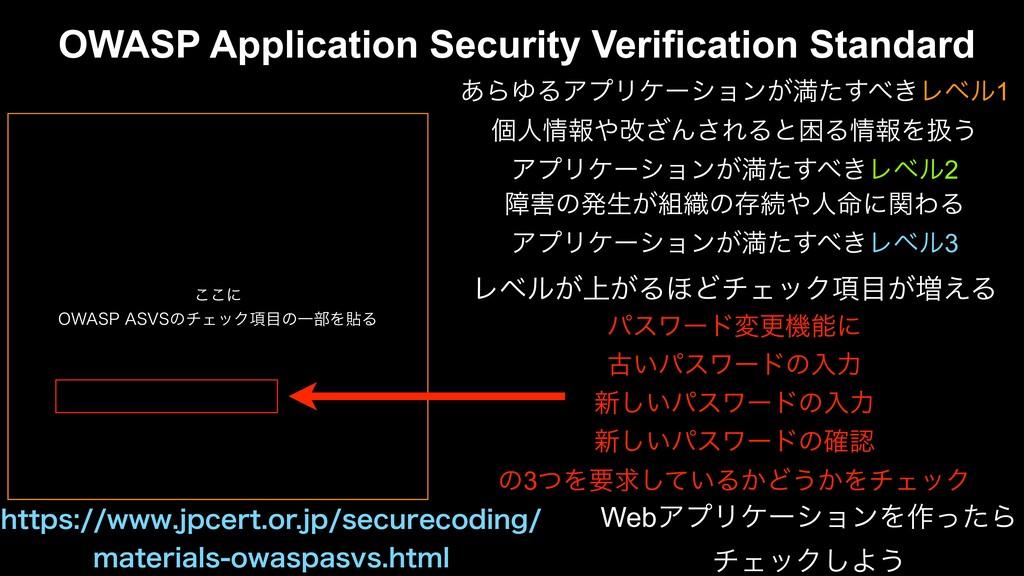 "͜͜ʹ 08""41""474ͷνΣοΫ߲ͷҰ෦ΛషΔ OWASP Application ..."