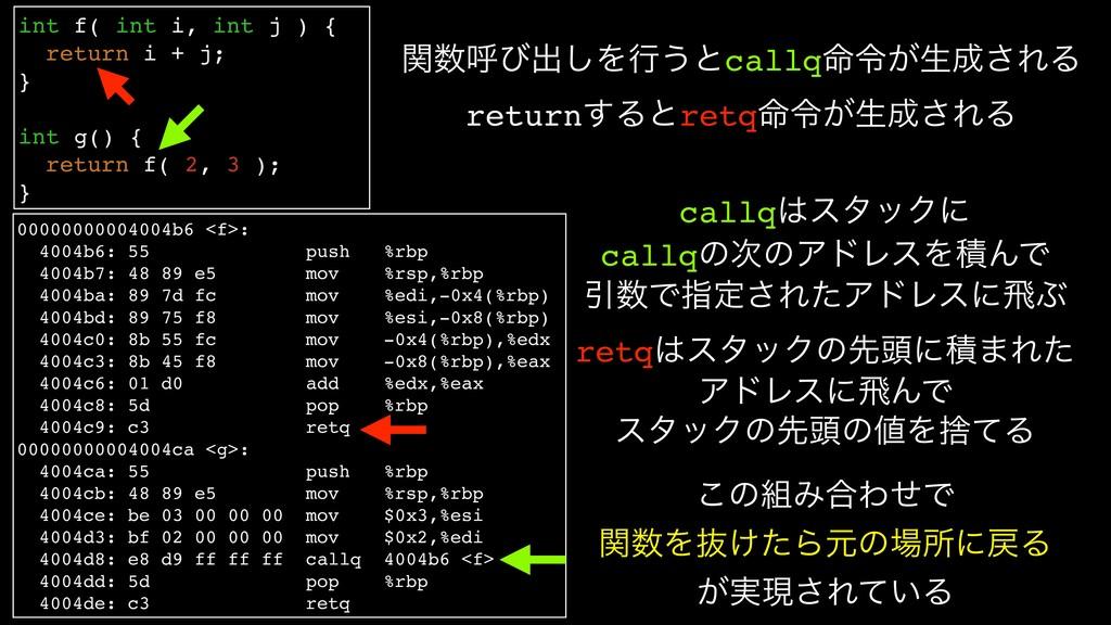 int f( int i, int j ) { return i + j; } int g()...
