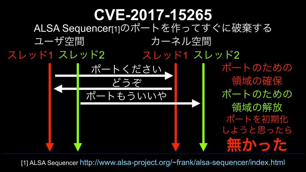 CVE-2017-15265 ALSA Sequencer[1]ͷϙʔτΛ࡞͙ͬͯ͢ʹഁغ͢Δ...