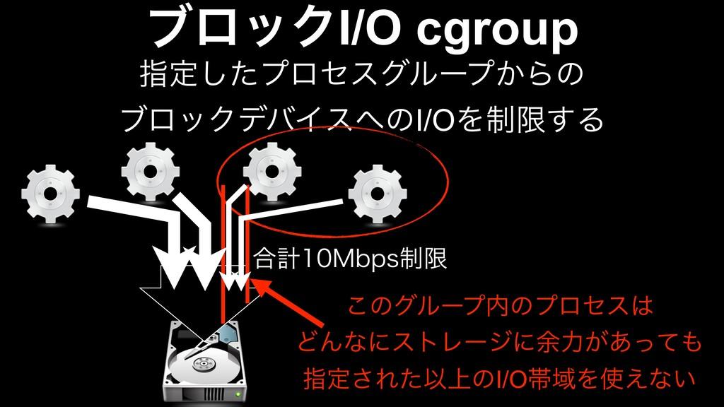 ϒϩοΫI/O cgroup ࢦఆͨ͠ϓϩηεάϧʔϓ͔Βͷ ϒϩοΫσόΠεͷI/OΛ੍ݶ...