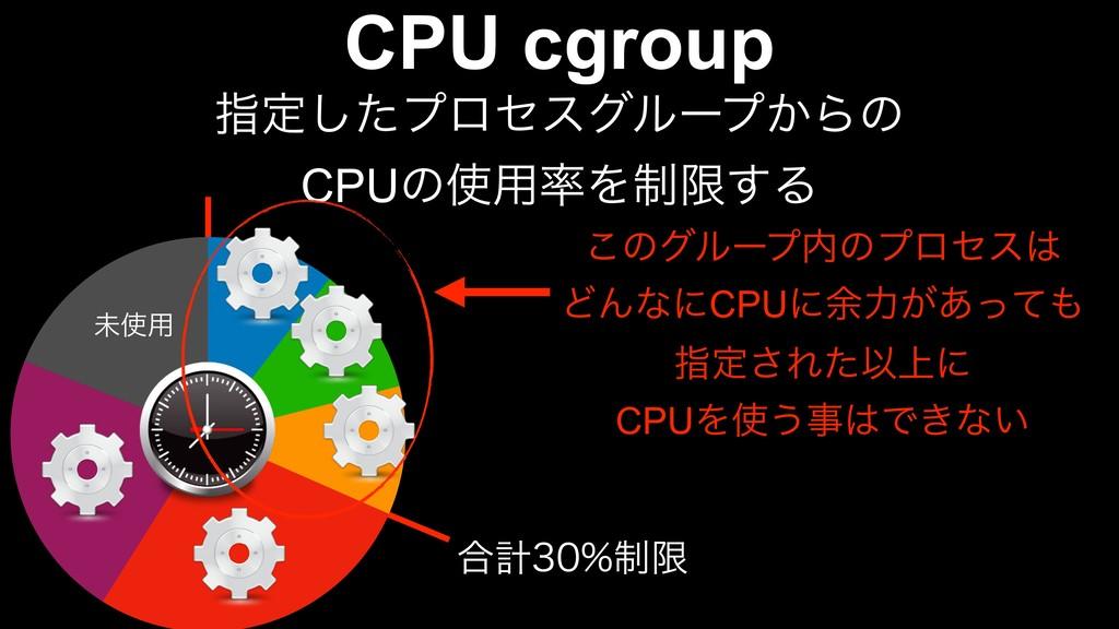 ະ༻ CPU cgroup ࢦఆͨ͠ϓϩηεάϧʔϓ͔Βͷ CPUͷ༻Λ੍ݶ͢Δ ͜ͷά...