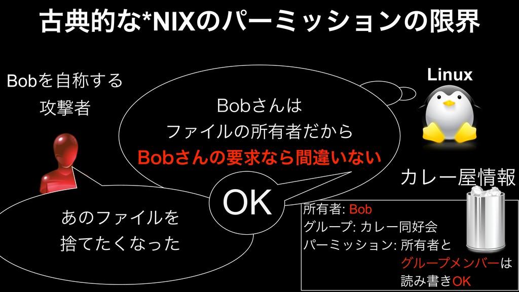 ॴ༗ऀ: Bob άϧʔϓ: ΧϨʔಉձ ύʔϛογϣϯ: ॴ༗ऀͱ άϧʔϓϝϯόʔ ಡ...