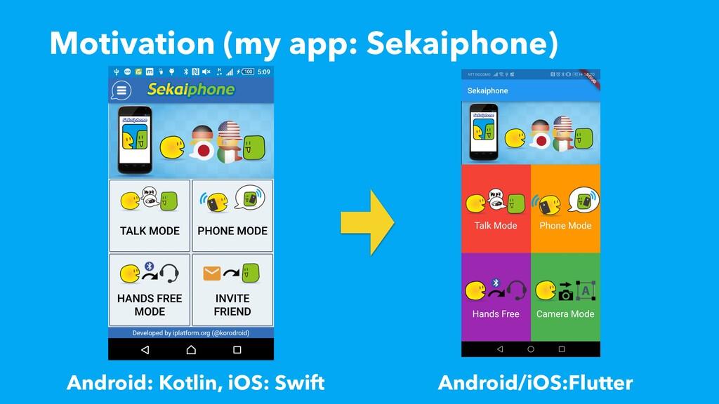 Motivation (my app: Sekaiphone) Android: Kotlin...