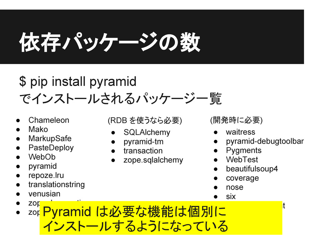 $ pip install pyramid でインストールされるパッケージ一覧 依存パッケージ...