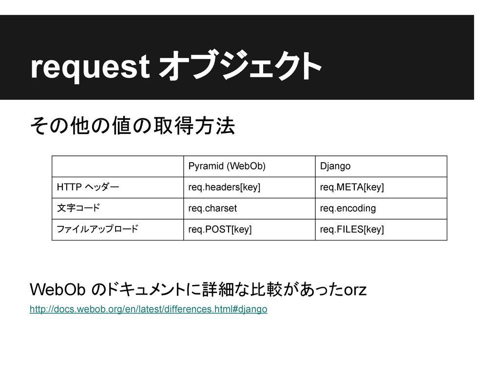 request オブジェクト その他の値の取得方法 WebOb のドキュメントに詳細な比較があ...