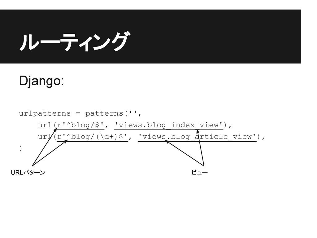 ルーティング Django: urlpatterns = patterns('', url(r...