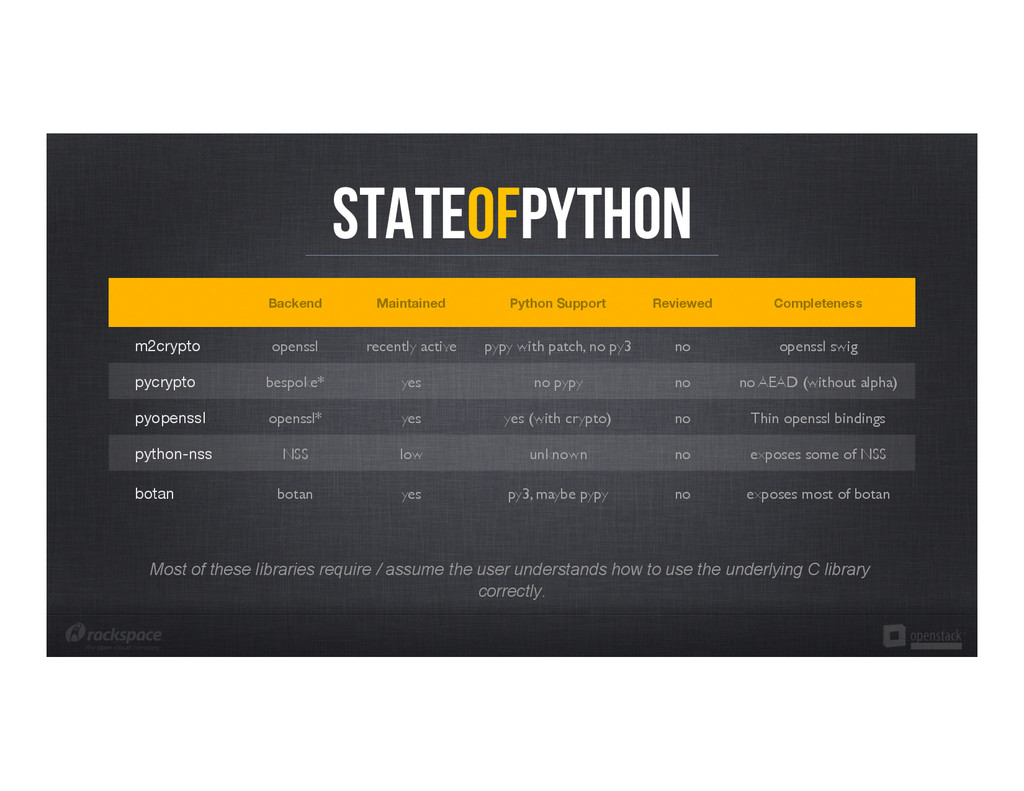 StateOfPython Backend